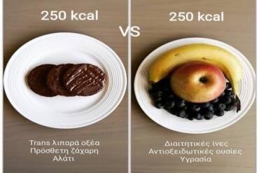 Ανθυγιεινό Vs Υγιεινό σνακ